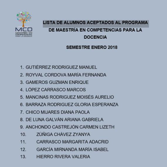 ACEPTADOS A CURSAR LOS PROGRAMAS DE MAESTRÍA PARA EL SEMESTRE ENERO JUNIO 2018.
