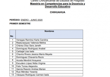 Lista de aceptados para semestre Enero – Junio 2020